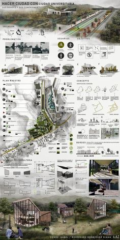 Architecture presentation - urban planning - presentation ädtebau architecture p Concept Board Architecture, Architecture Presentation Board, Architecture Panel, Cultural Architecture, Education Architecture, Landscape Architecture Design, Architecture Graphics, Architectural Presentation, Drawing Architecture