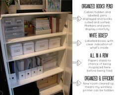 Refined Home : Home Office Organization
