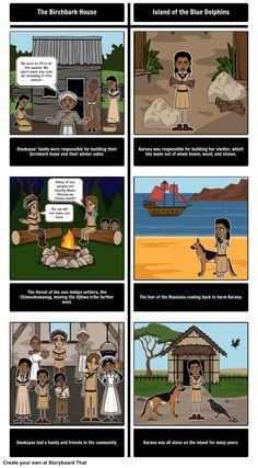 17 best the birchbark house images birch bark fifth grade 5th grades rh pinterest com