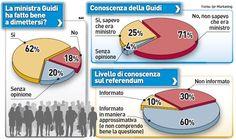 #referendumtrivelle
