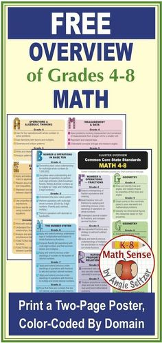 This resource includes a  FREE printable 2-page poster of Common Core clusters for Grades 4-8. You'll also get links to resources for reviewing and tracking related math goals for each grade.