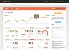 10 Great Social and Web Analytics Tools - Search Engine Journal Social Media Digital Marketing, Social Web, Marketing Tools, Internet Marketing, Email Marketing, Web Analytics Tools, Analytics Dashboard, Dashboard Design, Tool Design