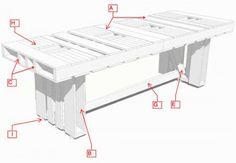 Reciclando pallets em móveis com design
