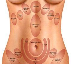 Nas tradições do Oriente, a região onde fica o chamado ponto hara - entre três e quatro dedos abaixo do umbigo - representa o centro de gravidade do corpo e também um reservatório de vitalidade, vigor e criatividade....