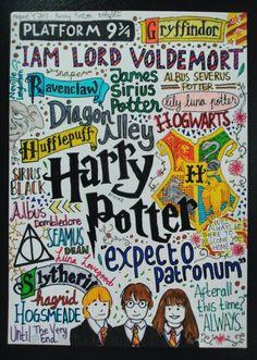 Harry Potter Collage [ig: wikearts] #harrypotter