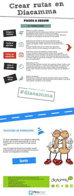 Cómo crear una ruta en Diacamma