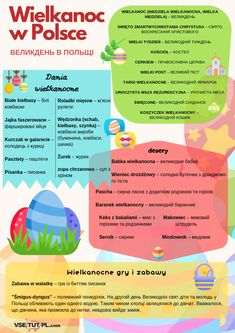 Великдень в Польщі #пасха #easter #poland #polish #easter_in_poland #паска #польська_мова #польськамова #польща Polish Language, Mathematics, Poland, Easter, Education, Learning, Sweet, Languages, Math