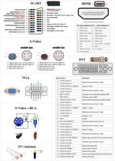 Vga To Rca Wiring Diagram Vga To Yellow Rca Diy Wiring