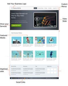 Subscribely WordPress Membership Based Theme