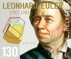 Leonhard Euler - famous believer