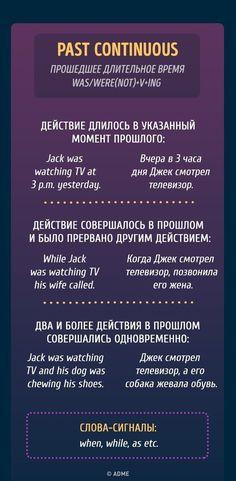 AdMe.ru уверен: достаточно немного терпения инашей памятки, чтобы раз инавсегда разобраться свременами ванглийском языке.