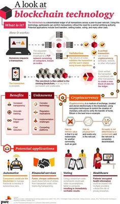 faire du trading bitcoin