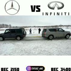 Mercedes G-Wagon vs Nissan Patrol