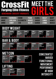 CrossFit Poster olympic lifting - Google Search