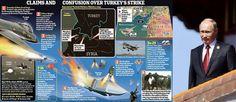 Si iar s-au suparat rusii si iar e WW3! Comentariu despre ce poate urma dupa incidentul prabusirii avionului rusesc in Turcia