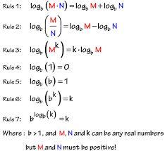 A Level Maths - Logarithm Rules