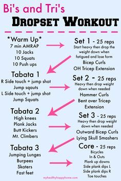 HIIT exercises include brief yet extensive exercise sessions, which is why it is really crucial for the pre-workout diet to be high in energy. Tabata Workouts, Hiit, At Home Workouts, Workout Exercises, Emom Workout, Circuit Training Workouts, Exercise Moves, Plyometric Workout, Soccer Workouts