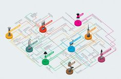 Infographic: 50 Most Promising Designers of the Future