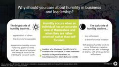 Organizations can benefit from appreciation of the importance of humility in shaping processes and practices within the workplace. Low Self Esteem, Humility, Management Tips, For Everyone, Organizations, Workplace, Benefit, Leadership, Appreciation