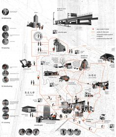 Gas Field 丨 He Zhisen: 24 months, 25 topics- Gas Field 丨 He Zhisen: 24 month. - Gas Field 丨 He Zhisen: 24 months, 25 topics- Gas Field 丨 He Zhisen: 24 month… - Sketchbook Architecture, Site Analysis Architecture, Architecture Mapping, Library Architecture, Plans Architecture, Chinese Architecture, Concept Architecture, Architecture Design, Gothic Architecture