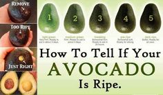 How to Tell if an Avocado is Ripe | 40 Creative Food Hacks That Will Change The Way You Cook