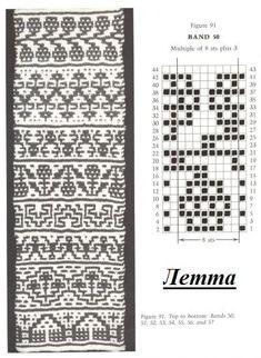 Mosaic Knitting Barbara G. Walker (Lenivii gakkard) Mosaic Knitting Barbara G. Slip Stitch Knitting, Fair Isle Knitting, Knitting Charts, Knitting Stitches, Knitting Patterns Free, Free Knitting, Free Pattern, Intarsia Patterns, Mosaic Patterns