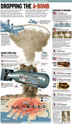 Dropping to Atomic Bomb Bomba Nuclear, History Classroom, Teaching History, History Education, Study History, Hiroshima, Nagasaki, History Facts, World History