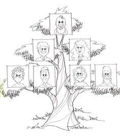 La familia...el árbol genealógico