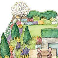 Gestaltungstricks für kleine Gärten