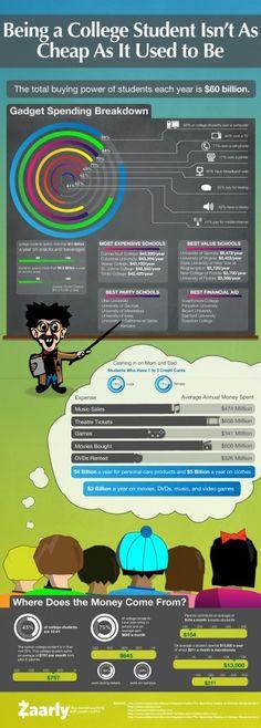 Zaarly Infographic