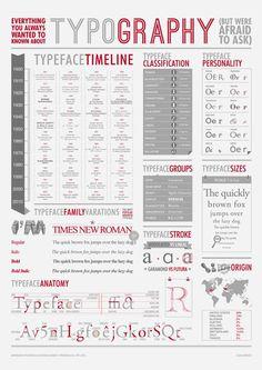 Irving Rivera on - Typography - Web Design, Design Basics, Graphic Design Tutorials, Graphic Design Inspiration, Type Design, Layout Design, Typography Letters, Graphic Design Typography, Hand Lettering