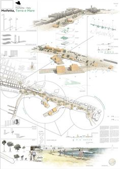 Finalista Europan Molfetta, Terra e Mare,Lámina 03 Architecture Graphics, Architecture Drawings, Landscape Architecture, Landscape Design, Presentation Board Design, Architecture Presentation Board, Urban Design Diagram, Urban Design Plan, Sketches Arquitectura