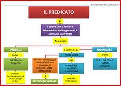 map - predicato