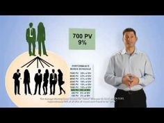 your freedom to time and money Business Plan Amway 2012