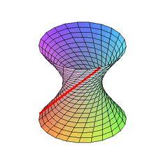 Em matemática, um hiperboloide é uma quádrica, um tipo de superfície em três dimensões.