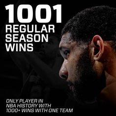 Tim Duncan: A Career Retrospective | San Antonio Spurs