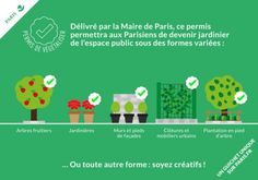 """To encourage citizens to become """"gardeners of the Parisian public space,"""" any resident can now apply for a renewable three-year permit to start their own urban garden project! Paris Ville, Guerrilla, Garden Projects, Encouragement, How To Apply, Teaching, Green, Cities, Agriculture"""