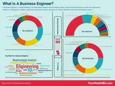 What Does Industrial Engineer Do . What Does Industrial Engineer Do . Resume Examples for It Engineers Luxury S 32 Best Industrial Revolution Facts, American Industrial Revolution, Marketing Process, Industrial Engineering, What Is Today, Dow Jones Industrial Average, Marketing Information, Image Hd, Texts