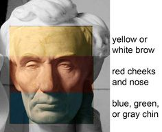 Gurney Journey: Color Zones of the Face - just because I keep misplacing the link.