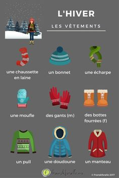 Learn French the Easy Way Useful French Phrases, Basic French Words, How To Speak French, Learn French, French Language Lessons, French Language Learning, French Lessons, Spanish Lessons, Spanish Language