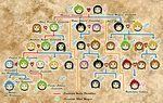 Leonrith Family Tree by *yami-izumi on deviantART