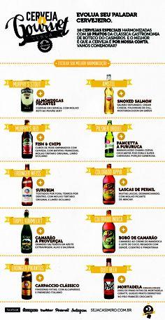 Cerveja Gourmet 18/09, evolua seu paladar #2anosCasimiros