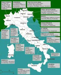 Uvas italianas.