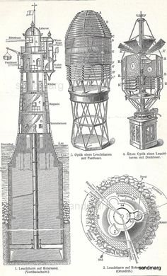 Antique Chart of Old Lighthouses Inner Workings Lamps by sandmarg