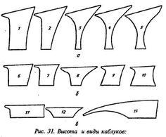 По высоте и форме каблуки: а — высокие; б - средние; в — низкие; 1, 2 — столбик; 3 — шпилька; 4 — французский; 5 — талированный; 6 — английский; 7 — прямой; 8, 12 -венский; 9 — приталенный; 10 — расширенный к набойке; 11 — удлиненный; 13 — клиновидный.