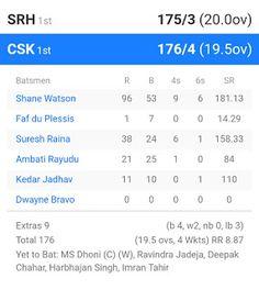 cricket update: Chennai ki sandar jeet Shane Watson, Cricket Update, Chennai Super Kings