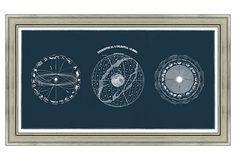 Horizontal Celestial Print