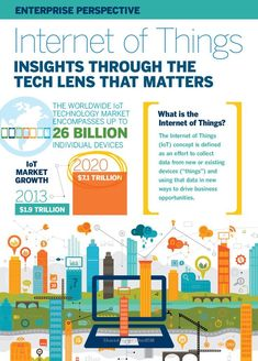 Infographic showcases IDG Enterprise research to show the enterprise perspective of Internet of Things, adoption and challenges IT decision-makers face. Content Marketing, Digital Marketing, Iot Projects, Deep Learning, Influencer Marketing, Data Science, Big Data, Machine Learning, Software Development