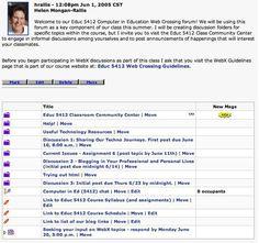 Afbeeldingsresultaat voor discussion forum course