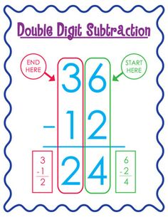 Free - Double Digit Math Anchor Charts (without regrouping) - Subtraction
